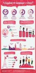 Kaplan infographic